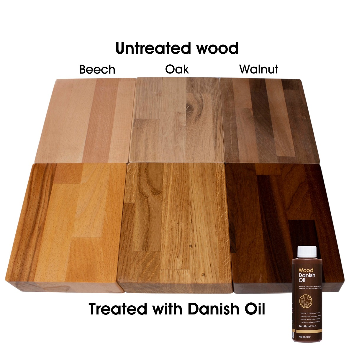 Danish Oil on Wood