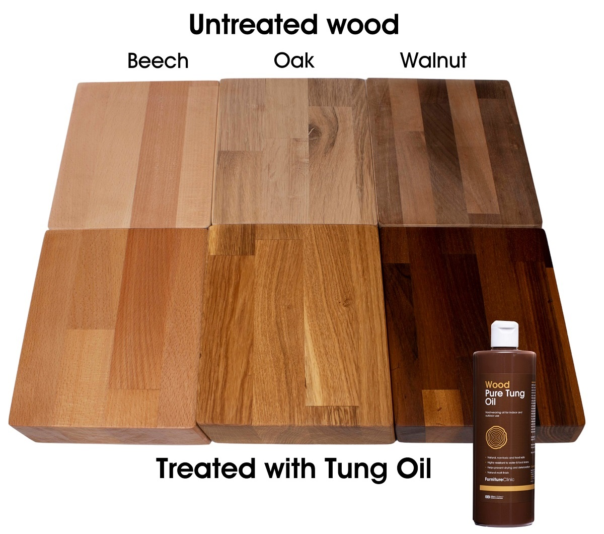 Tung Oil Comparison