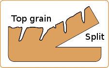 split hide diagram